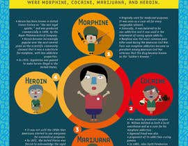 #23 for I need 2 infographic designs about drug use in the US af manolaargento