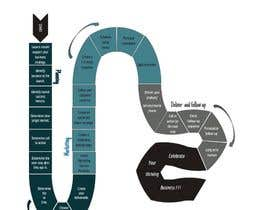Nama0228 tarafından Roadmap to a Launch için no 16