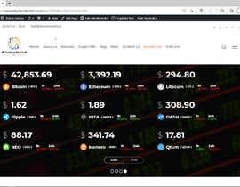 #17 untuk Contest – Crypto Information Website Section: $100 oleh EddyOlmos