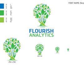 #209 para Design a Logo for company por brokenheart5567