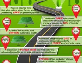 nº 30 pour Info graphic required for  Green Factory timline par AlexeCioranu