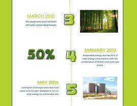 nº 16 pour Info graphic required for  Green Factory timline par NURAMIRAHATIKAH