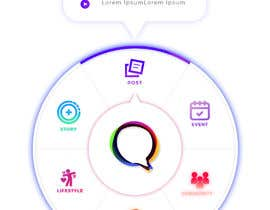 #33 for Design A Wheel Element For Our Mobile App by takipatel42
