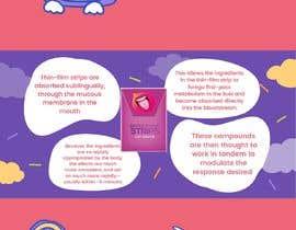 #19 for Website Content Redesign af RaziyahMasom