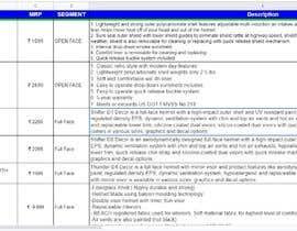 Nro 19 kilpailuun To create a database of all helmets companies selling in india  plans käyttäjältä ekdalim