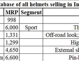 Nro 5 kilpailuun To create a database of all helmets companies selling in india  plans käyttäjältä AalfredYeang98