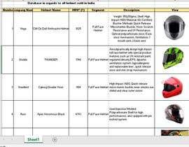 Nro 10 kilpailuun To create a database of all helmets companies selling in india  plans käyttäjältä muhdsyamilrahim