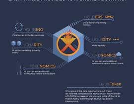 #30 для Design a Meme/Infographic от Aalok01