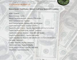 #13 untuk Build me a Secret Lenders List oleh smretykonadas