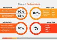 Graphic Design Konkurrenceindlæg #51 for Company Overview Marketing Edit