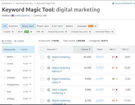 nº 15 pour Need a keywords research for small inventory management saas website par mdabdulkhalek884