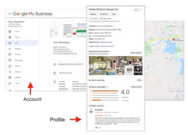 Konkurrenceindlæg #                                        5                                      for                                         Get google review for residence