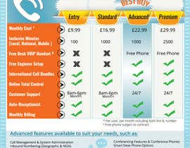 #14 for Design an pricing table & infographic showing differences between 4 VoIP Phone pricing packages and available features. by kvd05