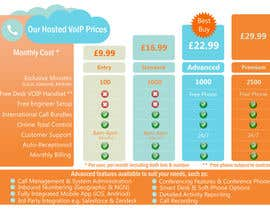 #29 for Design an pricing table & infographic showing differences between 4 VoIP Phone pricing packages and available features. by kimidarleo
