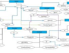 #6 cho Create ER diagram bởi blochjavedk