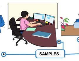 #41 untuk Photo to Caricature image for use in html projects oleh sharmisthb