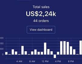 nº 7 pour Shopify Store Marketer par azimulhoque94