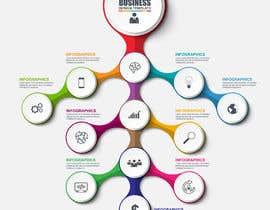 #24 untuk Make infographic oleh Lalantika