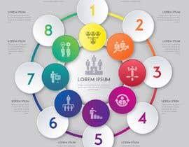 #33 untuk Make infographic oleh ashanur2021