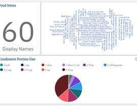 Nro 10 kilpailuun Exploratory Data Analysis käyttäjältä Sirius96