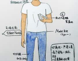 nº 37 pour Modify a drawn picture par prasithvishan321