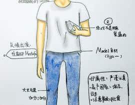 nº 33 pour Modify a drawn picture par abagwan