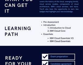#16 para Infographic highlighting the target persona and value proposition of IBM Cloud Associate Advocate por FitriaMukharami8