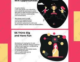 #7 for New image to reflect company values by fianinovinopnoo1