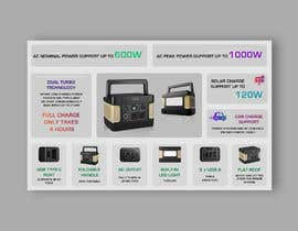 marufabdullah319 tarafından Make a Power Station function summary image like Apple Event için no 32