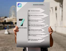 #93 для Build me a poster/ graphic design от Hridoykarmokar