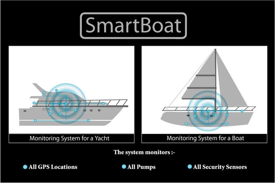 Конкурсная заявка №                                        43                                      для                                         Illustration Design for SmartBoat