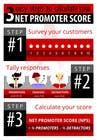 Re-design a graphic for an A1 poster için Graphic Design50 No.lu Yarışma Girdisi