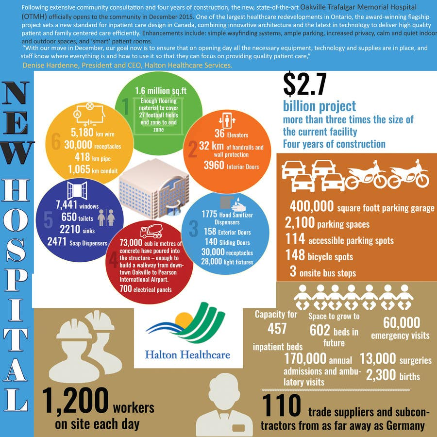 Contest Entry #                                        8                                      for                                         Front Cover Infographic/ editorial design