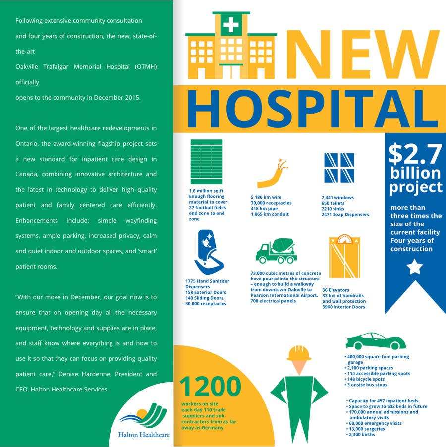 Contest Entry #                                        9                                      for                                         Front Cover Infographic/ editorial design