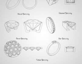 nº 3 pour Make 3D mockups for rings par aminemax