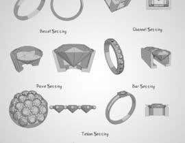 nº 4 pour Make 3D mockups for rings par aminemax