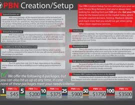 #3 untuk Design an Advertisement for an SEO-related Service (PBN Creation/Setup Service) oleh iulian4d