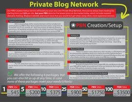 #4 untuk Design an Advertisement for an SEO-related Service (PBN Creation/Setup Service) oleh iulian4d