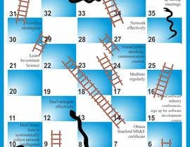 #5 for I need some Graphic Design for Snakes & Ladders Infographics (Uni Project) af thoughtcafe