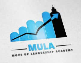 #94 for Design a Logo for MULA by hics