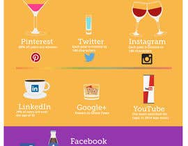 #9 for Killer infographic design needed - social networks as drinks af estheranino1