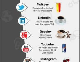 #14 for Killer infographic design needed - social networks as drinks by kevalthacker