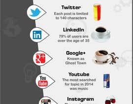 kevalthacker tarafından Killer infographic design needed - social networks as drinks için no 14