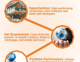 #6 cho Design a Banner for cashwealth.com.au bởi nska12