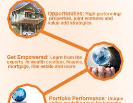 #6 untuk Design a Banner for cashwealth.com.au oleh nska12