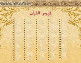 Nro 1 kilpailuun Quran Index käyttäjältä engrsiraj