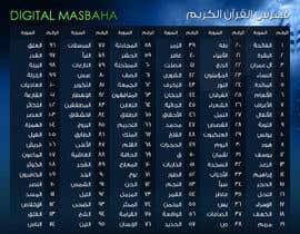 Nro 2 kilpailuun Quran Index käyttäjältä muhamedibrahim25