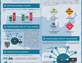 starikma tarafından Illustrate an Infographic About US Federal Hazardous Materials Transportation Regulations için no 3