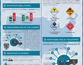 starikma tarafından Illustrate an Infographic About US Federal Hazardous Materials Transportation Regulations için no 4