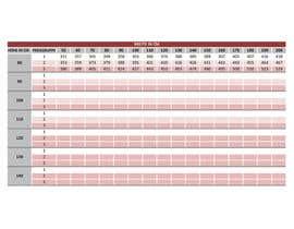 #11 for 14 Blätter aus pdf in Excel übertragen af imagencreativajp